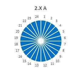 Tarifa 2XA