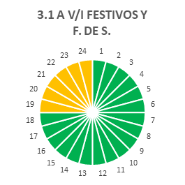 Tarifa 3.1A FESTIVOS